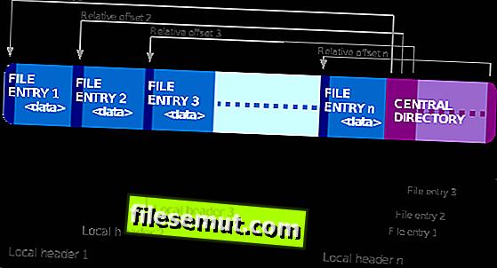 Ekstensi File .ZIPX