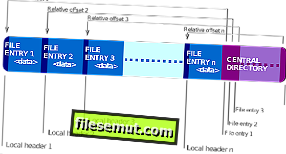 .ZIP फ़ाइल एक्सटेंशन
